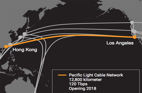 Hong Kong Fiber Optics